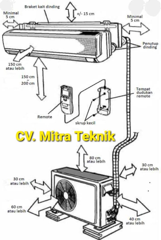 Pasang AC Malang CV. Mitra Teknik